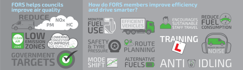 FORS banner info graphic